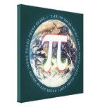 Número del pi en la tierra - lona de la matemática lona estirada galerias