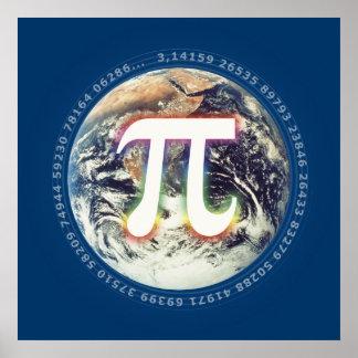 Número del pi en matemáticas de la tierra el   póster