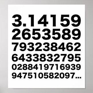 Número del pi póster