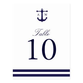 Número náutico de la tabla de la marina de guerra postales