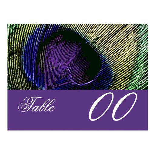 Número púrpura de la tabla del pavo real n tarjeta postal