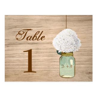 Número rústico de la tabla del tarro y del postales