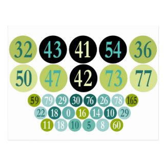 Números afortunados, diseño de la moda, plantilla tarjeta postal
