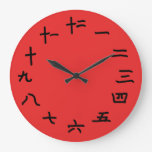 Números chinos en el reloj de pared rojo