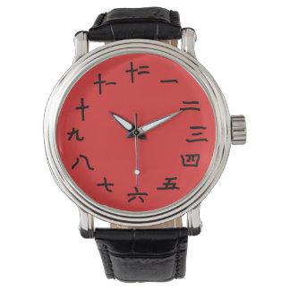 Números chinos en el reloj rojo del fondo