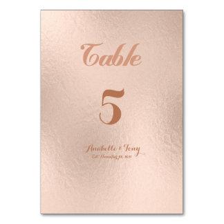 Números color de rosa de la tabla de la hoja de