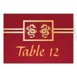 Números de lugar de la tabla del dragón del rojo y tarjeta