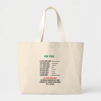 números del veg bolsa tela grande