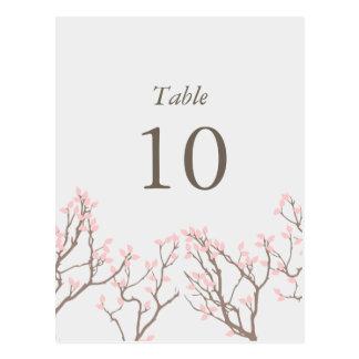 Números dichosos de la tabla de ramas tarjeta postal