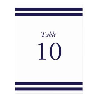 Números náuticos de la tabla de la marina de tarjetas postales