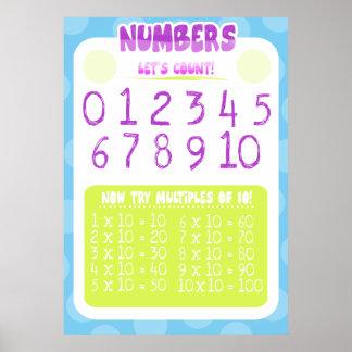 Números - poster