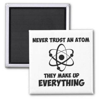 Nunca confíe en un átomo imán cuadrado