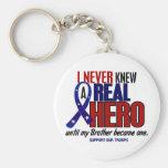 Nunca conocía a un héroe 2 Brother (apoye a nuestr Llavero