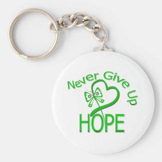 Nunca dé para arriba a esperanza la lesión cerebra llaveros