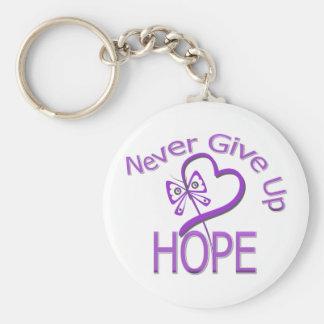 Nunca dé para arriba la esperanza Leiomyosarcoma Llavero Personalizado