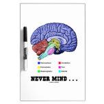 Nunca importe… (el humor de la psique de la anatom pizarras