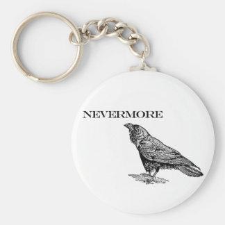 Nunca más cuervo llavero redondo tipo pin