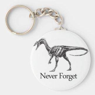 Nunca olvide llaveros personalizados