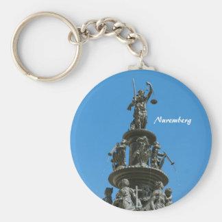 Nuremberg Keychain