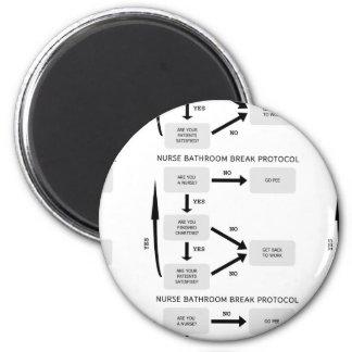 Nurse Bathroom Break Protocol 2 Inch Round Magnet