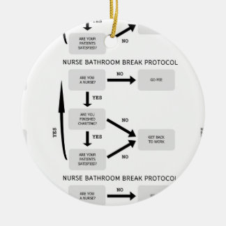 NURSE BATHROOM BREAK PROTOCOL CERAMIC ORNAMENT