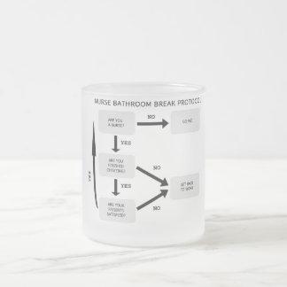 NURSE BATHROOM BREAK PROTOCOL FROSTED GLASS COFFEE MUG