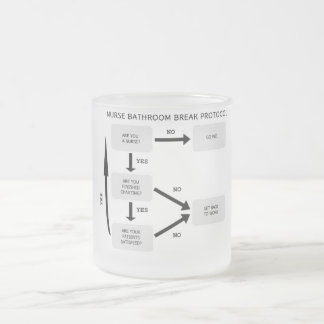 NURSE BATHROOM BREAK PROTOCOL 10 OZ FROSTED GLASS COFFEE MUG