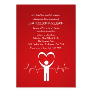 Nurse's Loving Hands Nursing School Graduation Inv Card