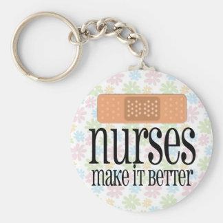 Nurses Make it Better, Bandage Basic Round Button Keychain