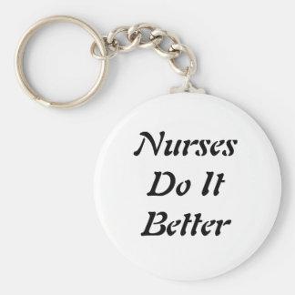 Nurses Week Basic Round Button Keychain