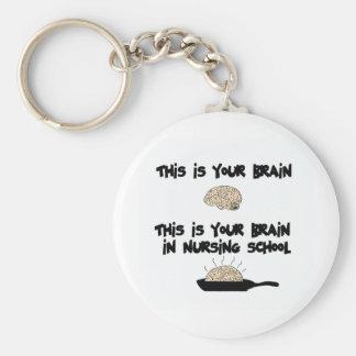 Nursing School Basic Round Button Keychain