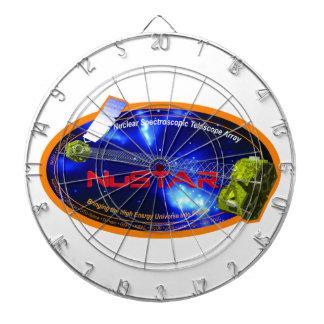 NuSTAR (Nuclear Spectroscopic Telescope Array) Dartboard