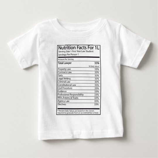 Nutrition Facts For 1L Baby T-Shirt