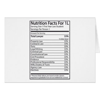 Nutrition Facts For 1L Greeting Cards