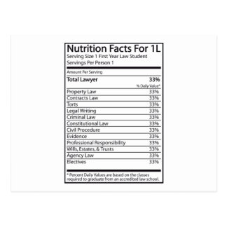 Nutrition Facts For 1L Post Card