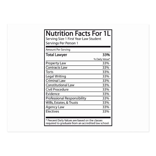 Nutrition Facts For 1L Postcard