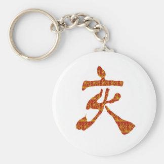 NVN22 navinJOSHI Chinese Red Gold CHARACTER ART Key Chain
