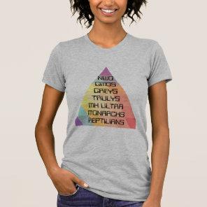 NWO MK Ultra Conspiracy T-Shirt