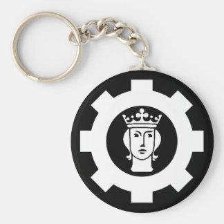 Nyckelring Llavero Redondo Tipo Pin