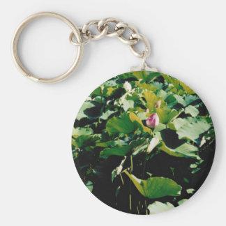 Nymphaea Flower Style Keychain