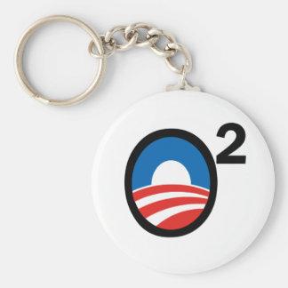 O ajustó el término de Obama en segundo lugar Llavero Redondo Tipo Pin
