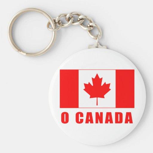 O CANADÁ con las camisetas canadienses de la bande Llavero Redondo Tipo Pin