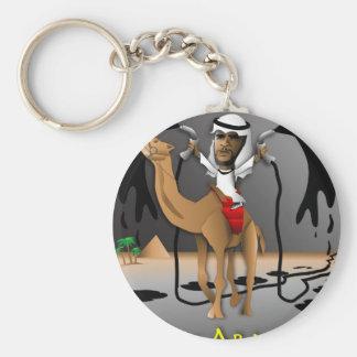 O de Arabia Llavero Redondo Tipo Pin