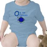 O está para la ósmosis trajes de bebé