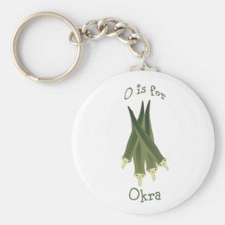 O is for Okra. Keychain