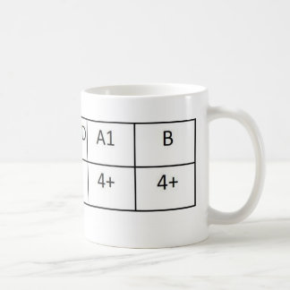 O negative coffee mug