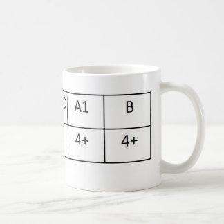 O negative coffee mugs