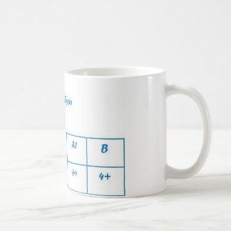 O negative mugs
