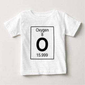 O - Oxígeno Camisas