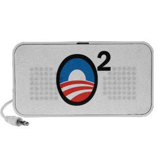 O Squared Obama's Second Term Speaker